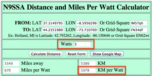 More than 1000 KM per Watt